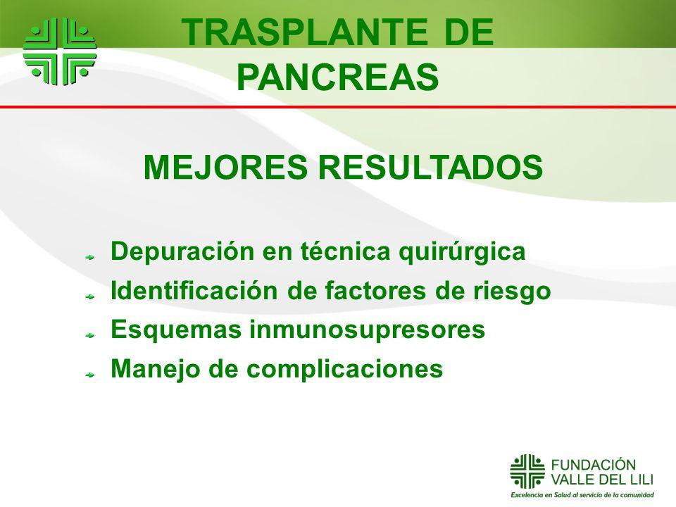 MEJORES RESULTADOS Depuración en técnica quirúrgica Identificación de factores de riesgo Esquemas inmunosupresores Manejo de complicaciones TRASPLANTE