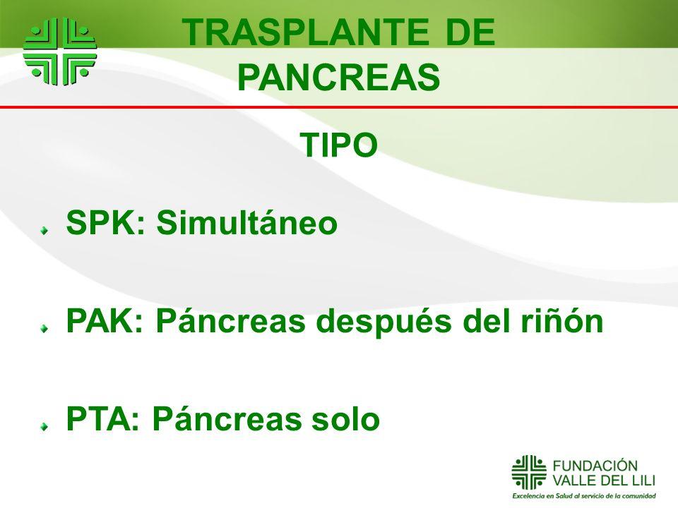 TIPO SPK: Simultáneo PAK: Páncreas después del riñón PTA: Páncreas solo TRASPLANTE DE PANCREAS
