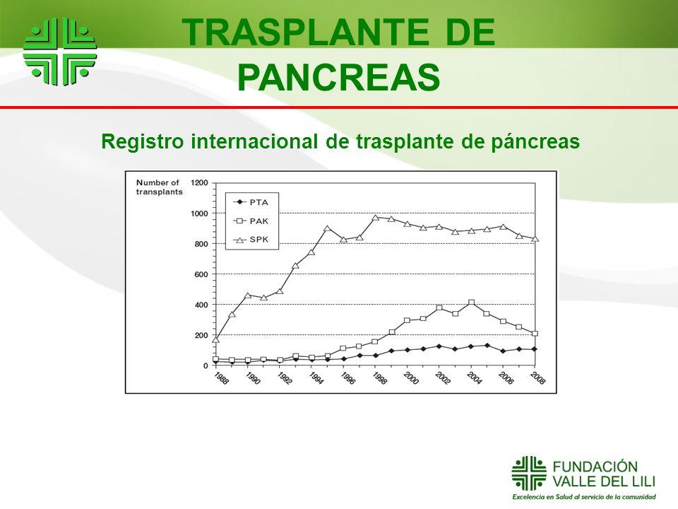 Registro internacional de trasplante de páncreas