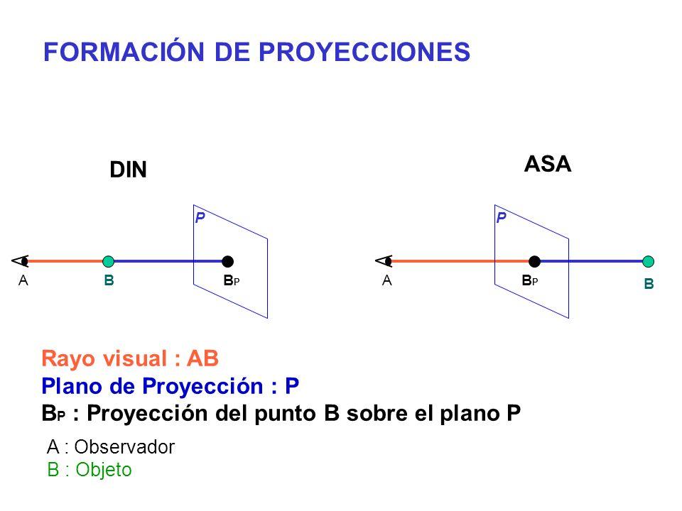 P A B P BBPBP A DIN ASA Rayo visual : AB Plano de Proyección : P B P : Proyección del punto B sobre el plano P FORMACIÓN DE PROYECCIONES A : Observado