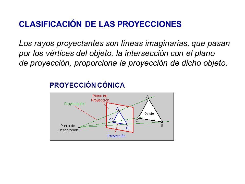 CLASIFICACIÓN DE LAS PROYECCIONES Los rayos proyectantes son líneas imaginarias, que pasan por los vértices del objeto, la intersección con el plano d