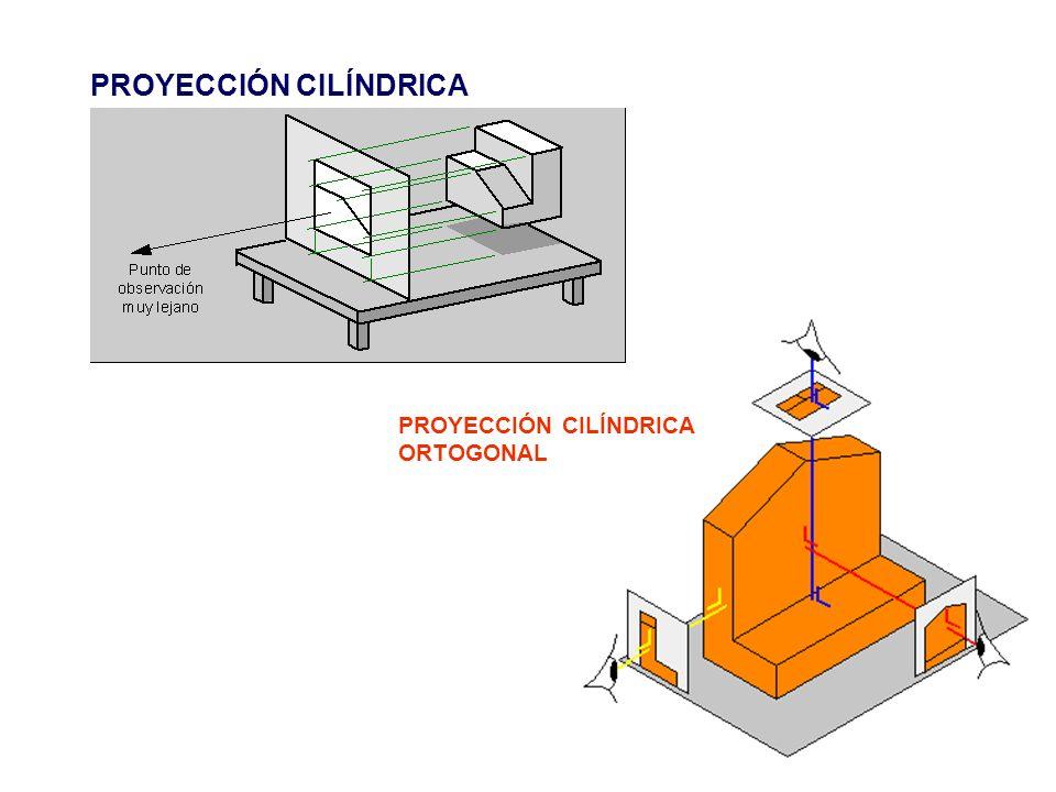 PROYECCIÓN CILÍNDRICA ORTOGONAL PROYECCIÓN CILÍNDRICA