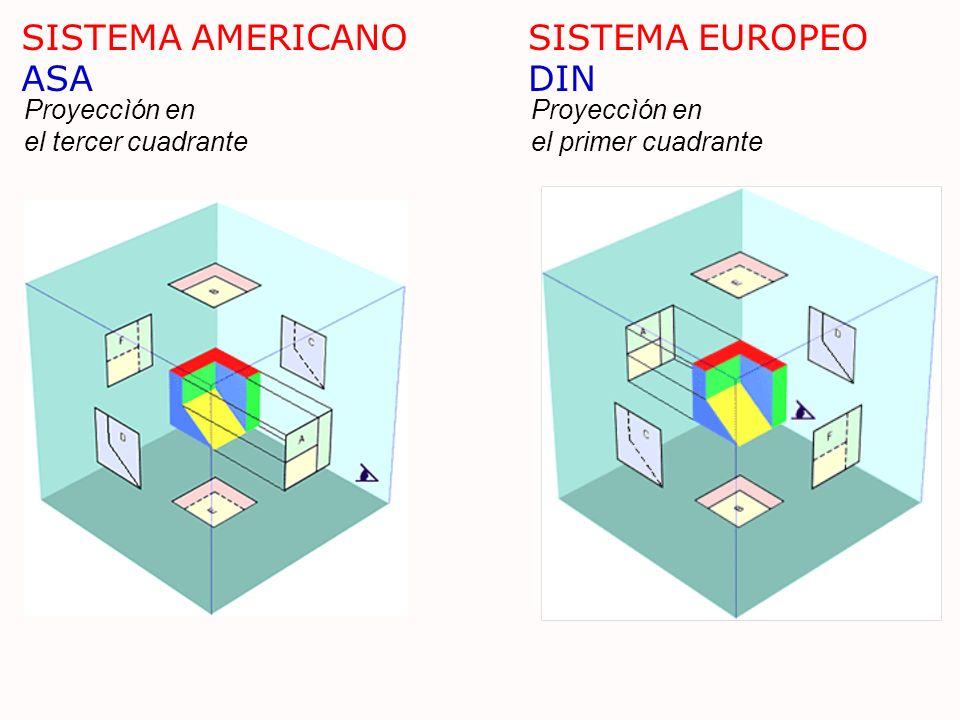 SISTEMA AMERICANO ASA Proyeccìón en el tercer cuadrante SISTEMA EUROPEO DIN Proyeccìón en el primer cuadrante