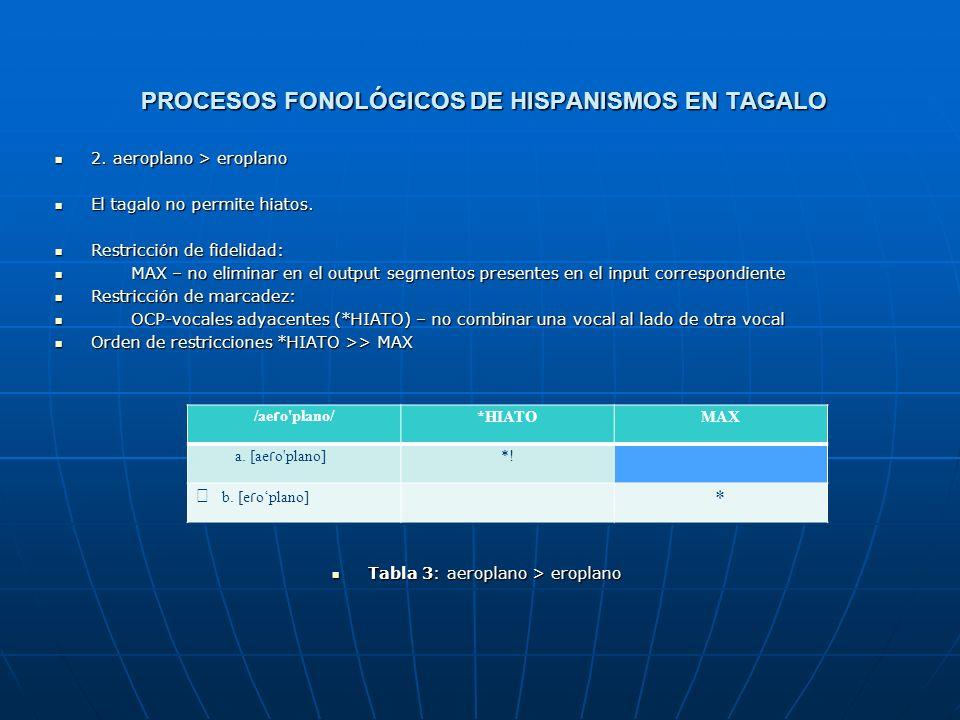 PROCESOS FONOLÓGICOS DE HISPANISMOS EN TAGALO 3.6 Elisión / Pérdida de segmentos 3.6 Elisión / Pérdida de segmentos La elisión es el fenómeno por el c