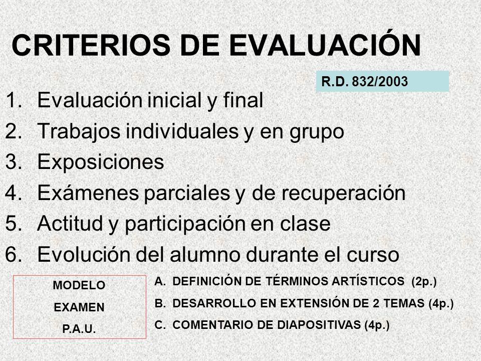 METODOLOGÍA Art.20 de la L.O.1/90 apto.