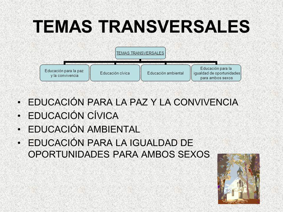 TEMAS TRANSVERSALES EDUCACIÓN PARA LA PAZ Y LA CONVIVENCIA EDUCACIÓN CÍVICA EDUCACIÓN AMBIENTAL EDUCACIÓN PARA LA IGUALDAD DE OPORTUNIDADES PARA AMBOS SEXOS TEMAS TRANSVERSALES Educación para la paz y la convivencia Educación cívicaEducación ambiental Educación para la igualdad de oportunidades para ambos sexos
