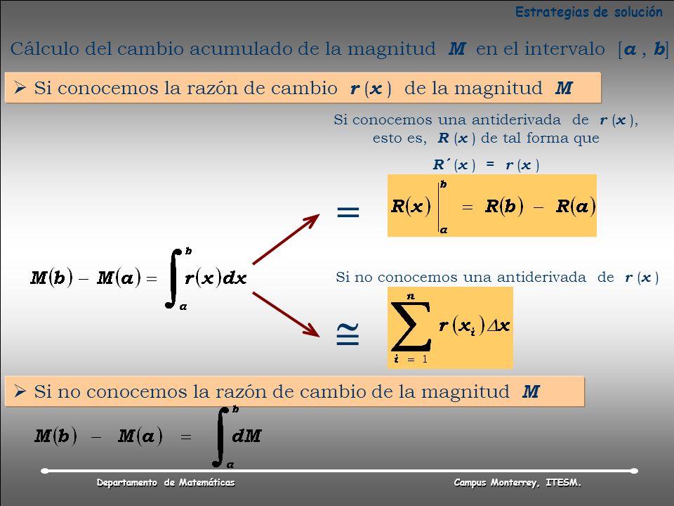 Matemáticas I para Ingeniería Haga clic para modificar el estilo de título del patrón Haga clic para modificar el estilo de texto del patrón Segundo n