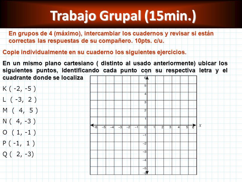 Trabajo Grupal (15min.) Copie individualmente en su cuaderno los siguientes ejercicios. En un mismo plano cartesiano ( distinto al usado anteriormente