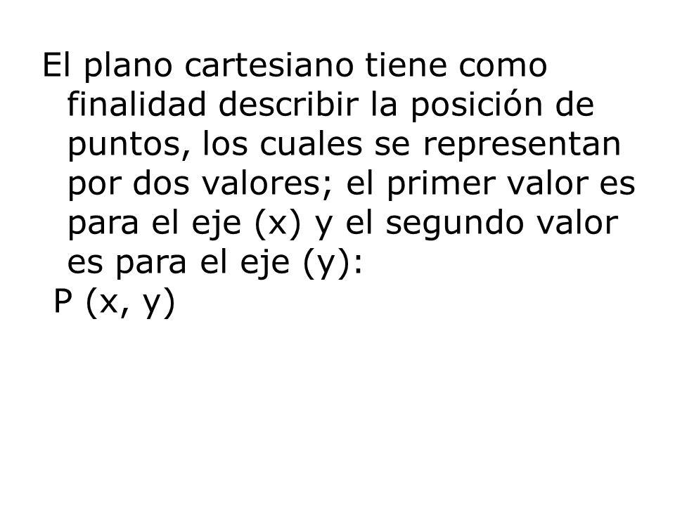 El plano cartesiano tiene como finalidad describir la posición de puntos, los cuales se representan por dos valores; el primer valor es para el eje (x