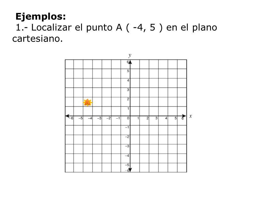 Ejemplos: 1.- Localizar el punto A ( -4, 5 ) en el plano cartesiano.