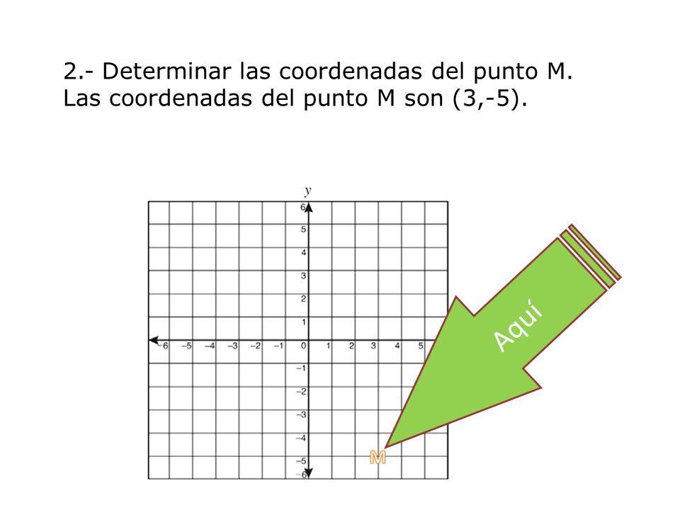 2.- Determinar las coordenadas del punto M. Las coordenadas del punto M son (3,-5). Aquí