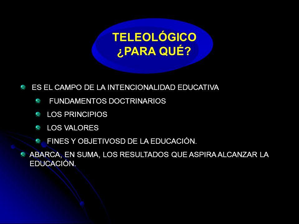TELEOLÓGICO ¿PARA QUÉ? ES EL CAMPO DE LA INTENCIONALIDAD EDUCATIVA FUNDAMENTOS DOCTRINARIOS LOS PRINCIPIOS LOS VALORES FINES Y OBJETIVOSD DE LA EDUCAC
