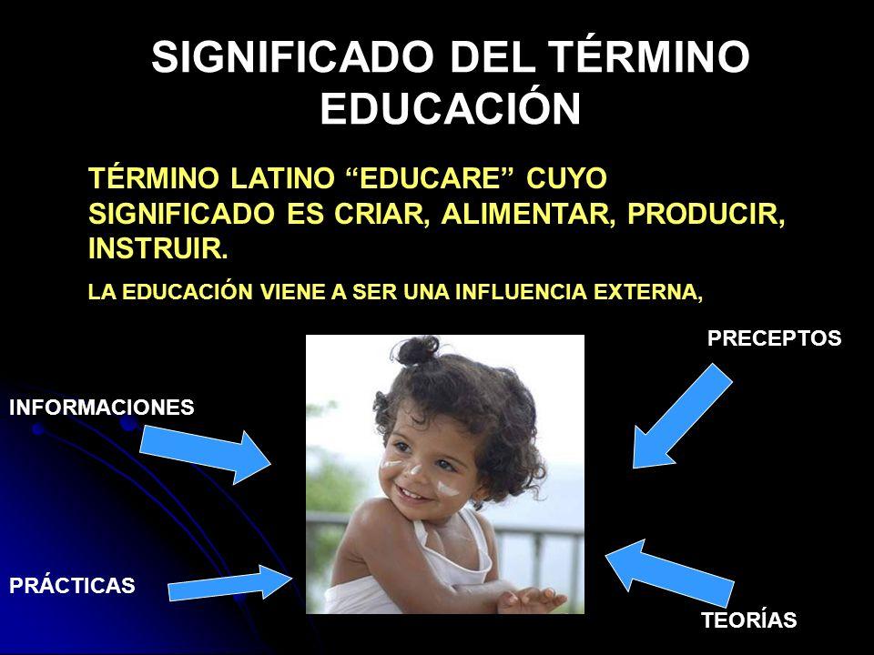 SIGNIFICADO DEL TÉRMINO EDUCACIÓN TÉRMINO LATINO EDUCARE CUYO SIGNIFICADO ES CRIAR, ALIMENTAR, PRODUCIR, INSTRUIR. LA EDUCACIÓN VIENE A SER UNA INFLUE