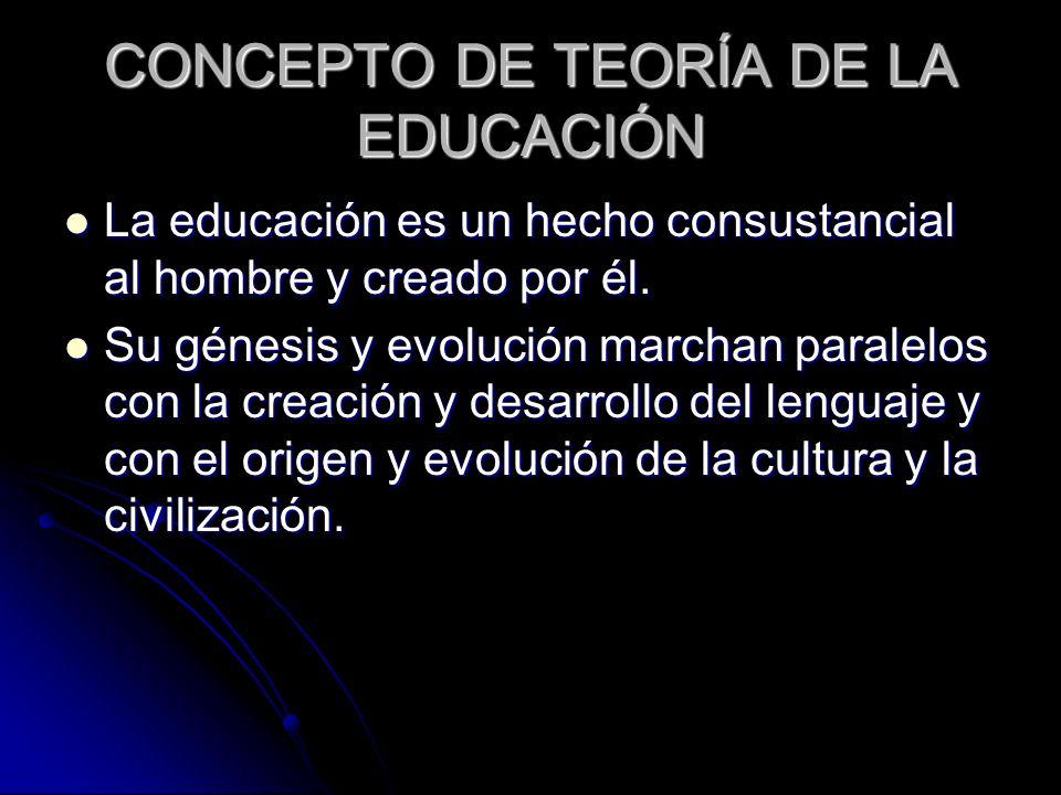 CONCEPTO DE TEORÍA DE LA EDUCACIÓN La educación es un hecho consustancial al hombre y creado por él. La educación es un hecho consustancial al hombre