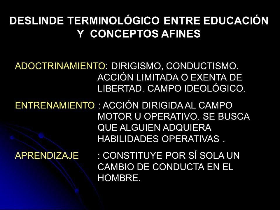 DESLINDE TERMINOLÓGICO ENTRE EDUCACIÓN Y CONCEPTOS AFINES ADOCTRINAMIENTO: DIRIGISMO, CONDUCTISMO. ACCIÓN LIMITADA O EXENTA DE LIBERTAD. CAMPO IDEOLÓG