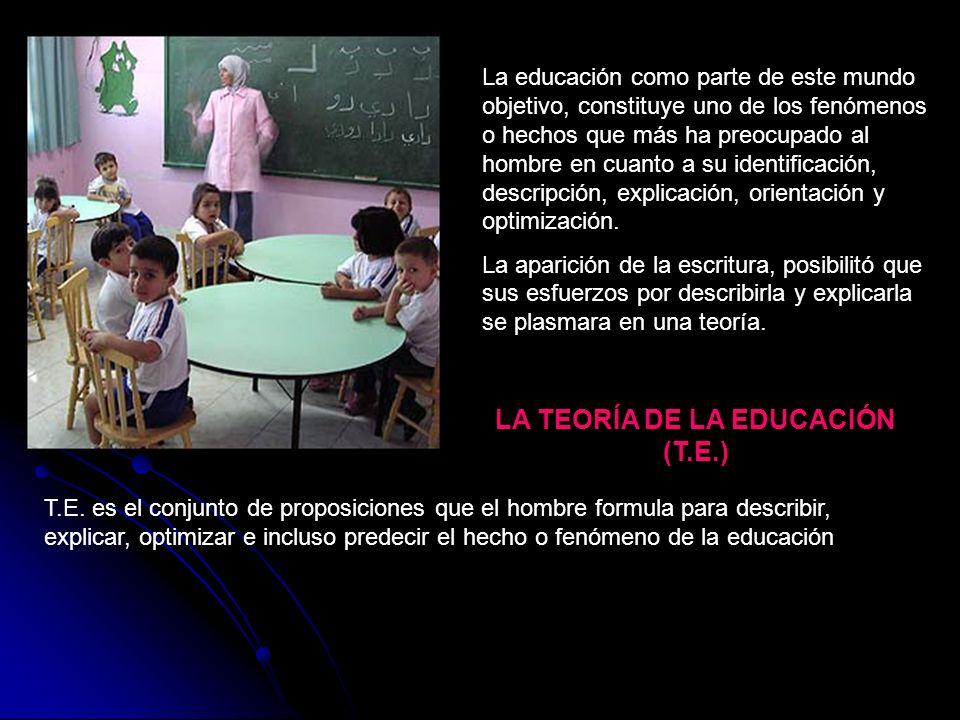 La educación como parte de este mundo objetivo, constituye uno de los fenómenos o hechos que más ha preocupado al hombre en cuanto a su identificación