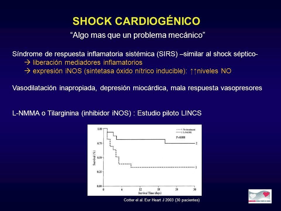 SHOCK CARDIOGÉNICO Síndrome de respuesta inflamatoria sistémica (SIRS) –similar al shock séptico- liberación mediadores inflamatorios expresión iNOS (