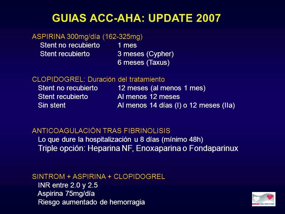 GUIAS ACC-AHA: UPDATE 2007 ASPIRINA 300mg/día (162-325mg) Stent no recubierto1 mes Stent recubierto3 meses (Cypher) 6 meses (Taxus) CLOPIDOGREL: Durac