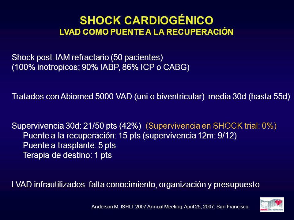 SHOCK CARDIOGÉNICO LVAD COMO PUENTE A LA RECUPERACIÓN Shock post-IAM refractario (50 pacientes) (100% inotropicos; 90% IABP, 86% ICP o CABG) Tratados