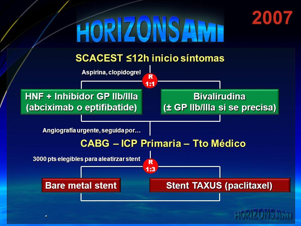 SCACEST 12h inicio síntomas Angiografía urgente, seguida por… ICP Primaria CABG– Tto Médico – HNF + Inhibidor GP IIb/IIIa (abciximab o eptifibatide) B
