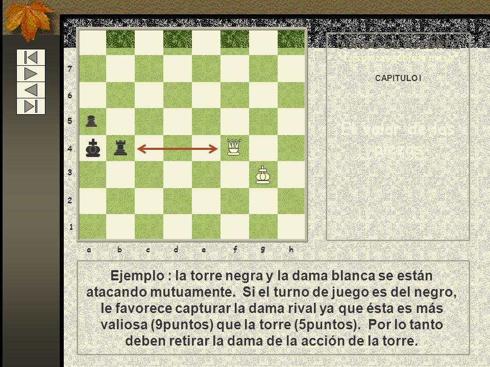 8 7 6 5 4 3 2 1 abcdef g h CURSO DE AJEDREZ Las piezas sobre la mesa CAPITULO I El valor de las piezas Ejemplo : la torre negra y la dama blanca se están atacando mutuamente.