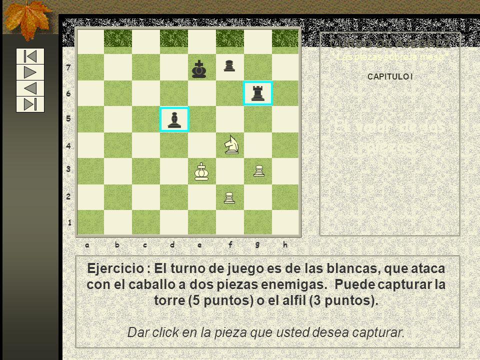 8 7 6 5 4 3 2 1 abcdef g h Ejercicio : El turno de juego es de las blancas, que ataca con el caballo a dos piezas enemigas.