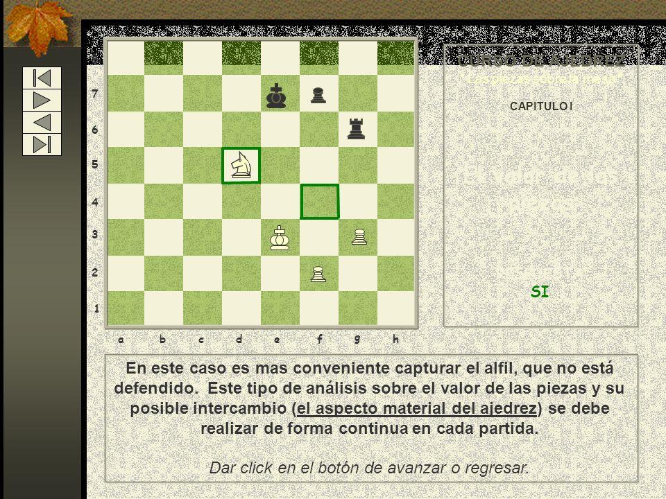 8 7 6 5 4 3 2 1 abcdef g h Ejercicio : El turno de juego es de las blancas, que ataca con el caballo a dos piezas enemigas. Puede capturar la torre (5