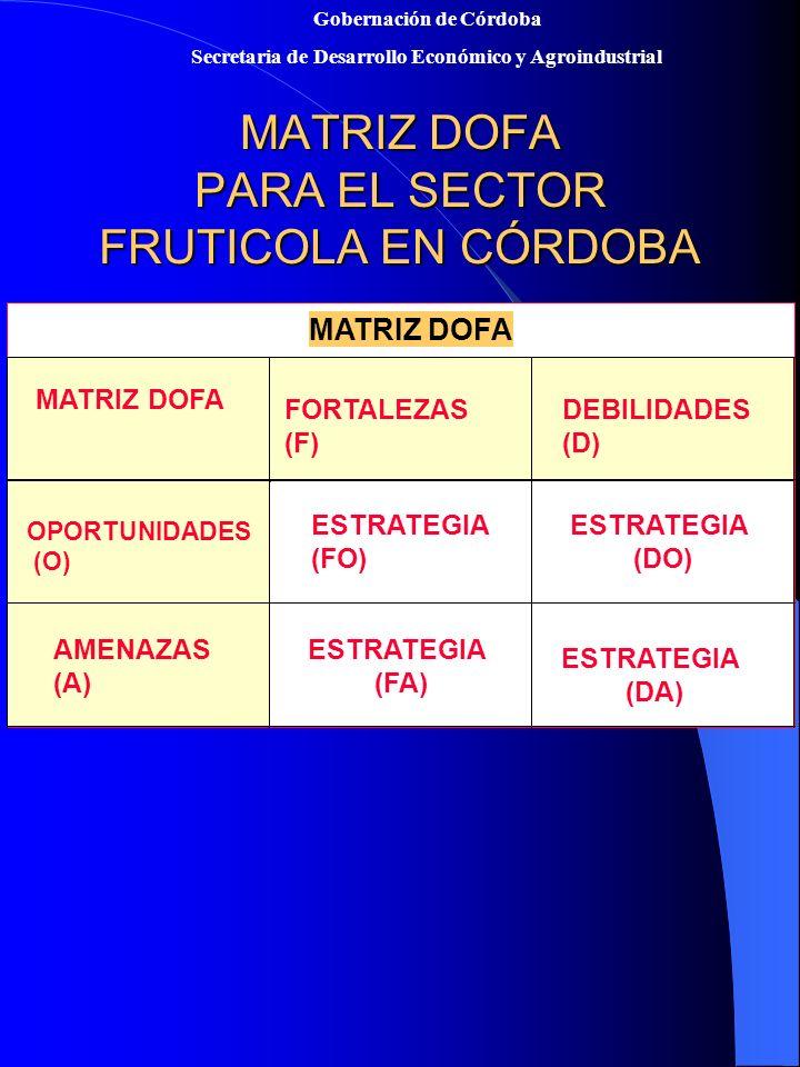 Gobernación de Córdoba Secretaria de Desarrollo Económico y Agroindustrial MATRIZ DOFA PARA EL SECTOR FRUTICOLA EN CÓRDOBA MATRIZ DOFA FORTALEZAS (F) DEBILIDADES (D) OPORTUNIDADES (O) ESTRATEGIA (FO) ESTRATEGIA (DO) AMENAZAS (A) ESTRATEGIA (FA) ESTRATEGIA (DA) MATRIZ DOFA