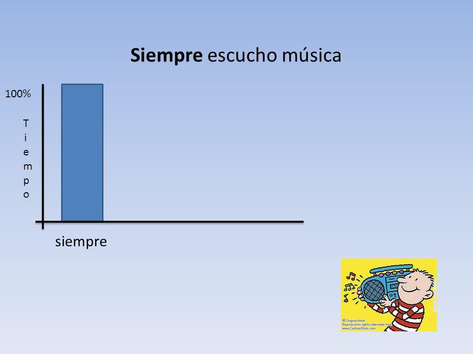 Siempre escucho música siempre TiempoTiempo 100%