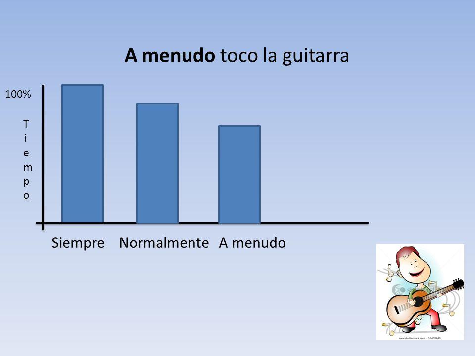 A menudo toco la guitarra Siempre Normalmente A menudo TiempoTiempo 100%