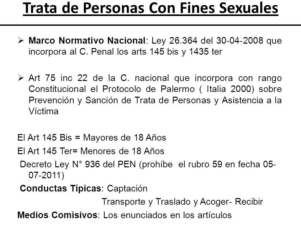 Marco Normativo Nacional: Ley 26.364 del 30-04-2008 que incorpora al C. Penal los arts 145 bis y 1435 ter Art 75 inc 22 de la C. nacional que incorpor