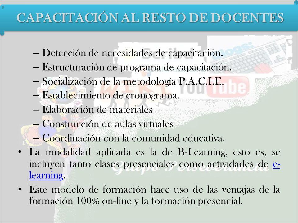 – Detección de necesidades de capacitación. – Estructuración de programa de capacitación. – Socialización de la metodología P.A.C.I.E. – Establecimien