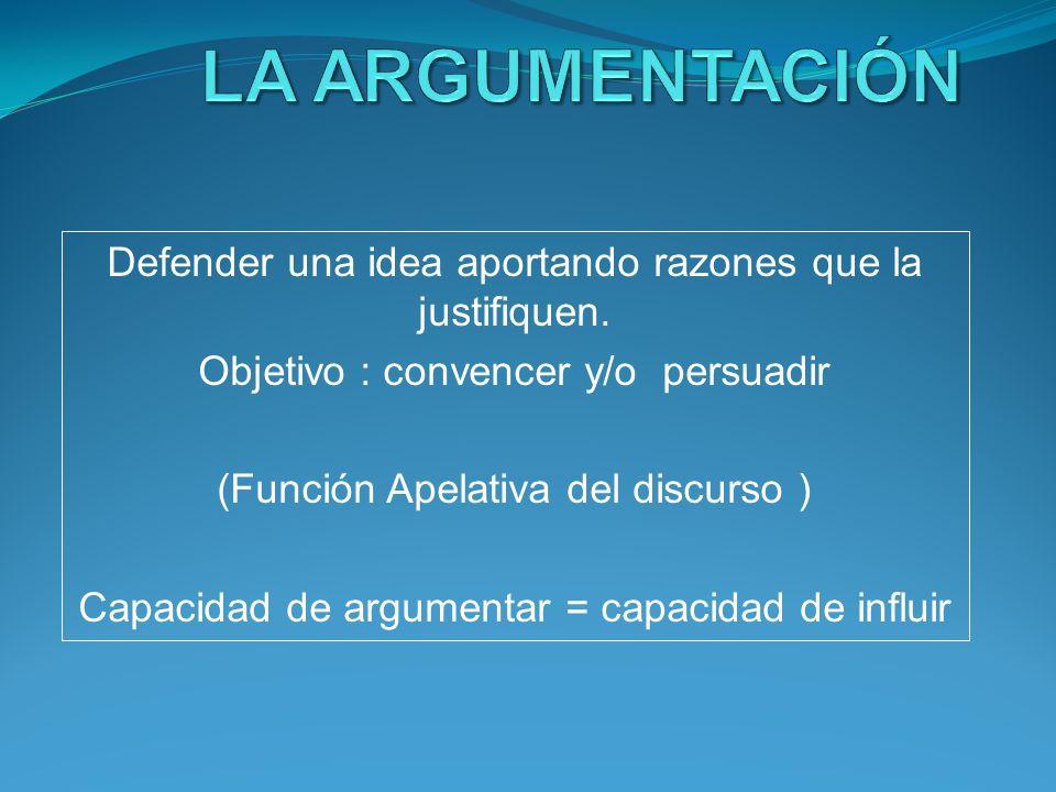 Defender una idea aportando razones que la justifiquen. Objetivo : convencer y/o persuadir (Función Apelativa del discurso ) Capacidad de argumentar =