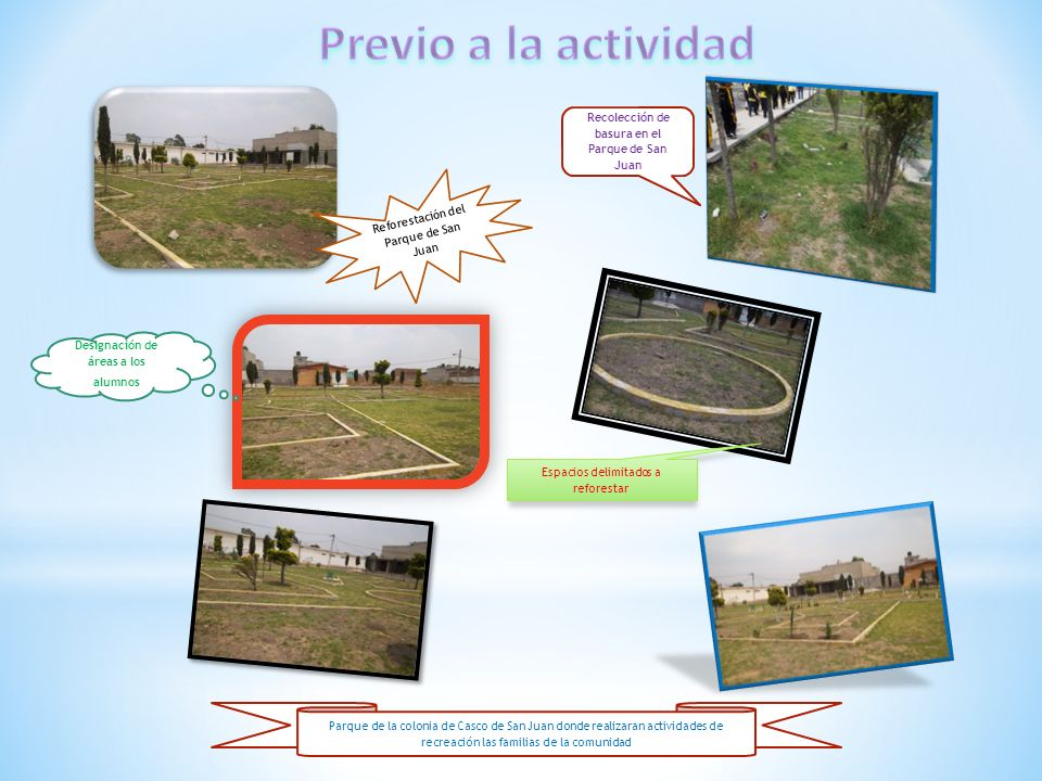 Reforestación del Parque de San Juan Recolección de basura en el Parque de San Juan Designación de áreas a los alumnos Espacios delimitados a reforestar Parque de la colonia de Casco de San Juan donde realizaran actividades de recreación las familias de la comunidad