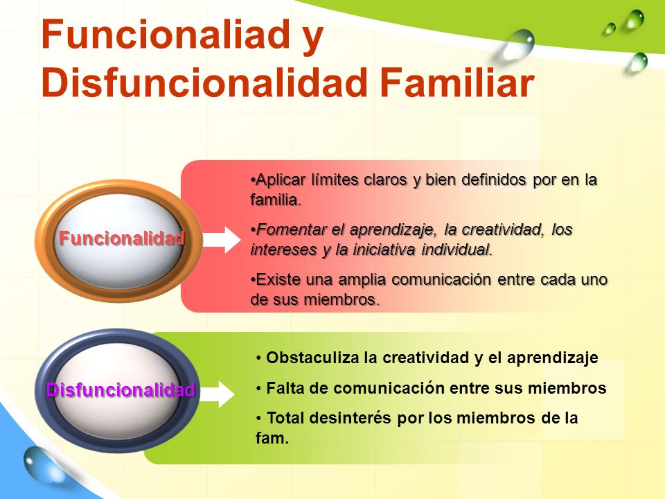 Aplicar límites claros y bien definidos por en la familia.Aplicar límites claros y bien definidos por en la familia. Fomentar el aprendizaje, la creat