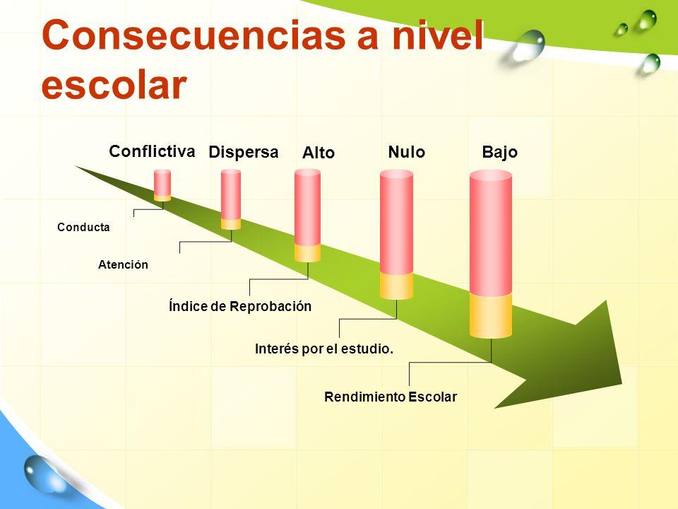 ¿Qué Ventajas Ofrece el Uso del Constructivismo y La PNL.