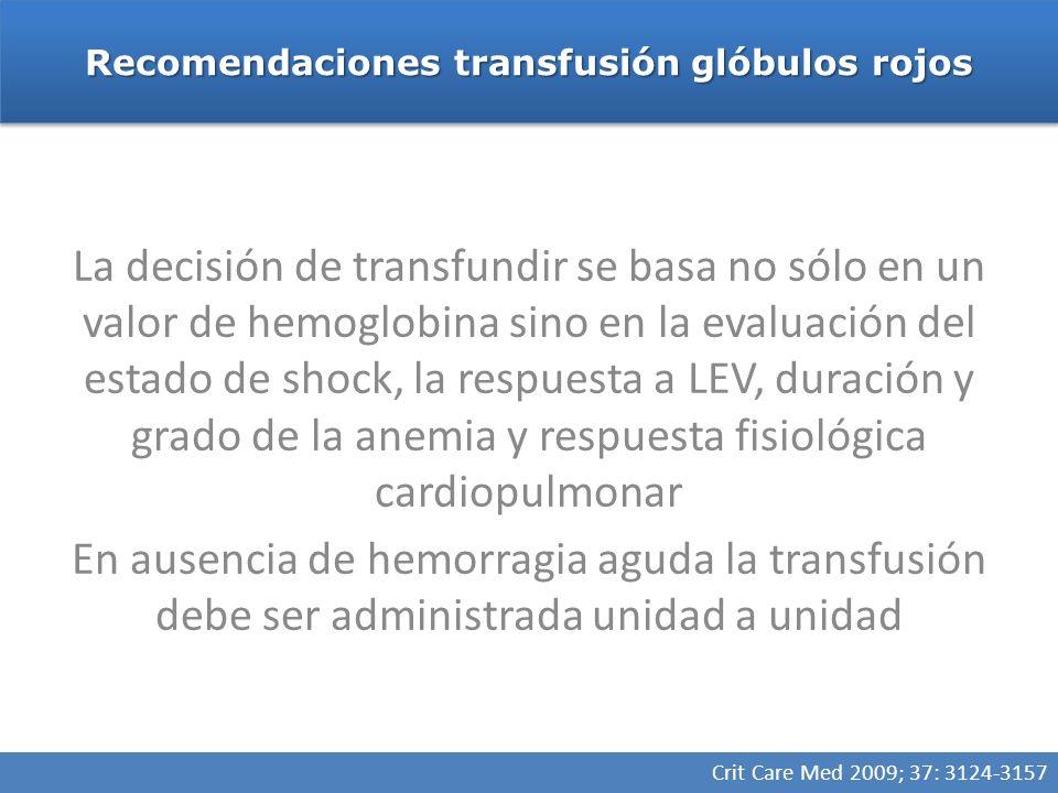 Recomendaciones transfusión glóbulos rojos Crit Care Med 2009; 37: 3124-3157 La decisión de transfundir se basa no sólo en un valor de hemoglobina sino en la evaluación del estado de shock, la respuesta a LEV, duración y grado de la anemia y respuesta fisiológica cardiopulmonar En ausencia de hemorragia aguda la transfusión debe ser administrada unidad a unidad