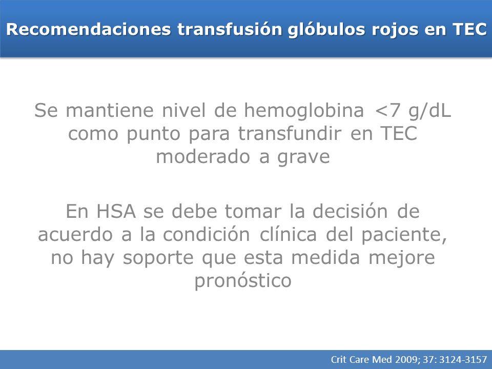 Recomendaciones transfusión glóbulos rojos en TEC Crit Care Med 2009; 37: 3124-3157 Se mantiene nivel de hemoglobina <7 g/dL como punto para transfundir en TEC moderado a grave En HSA se debe tomar la decisión de acuerdo a la condición clínica del paciente, no hay soporte que esta medida mejore pronóstico