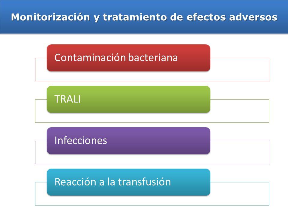 Monitorización y tratamiento de efectos adversos Contaminación bacterianaTRALIInfeccionesReacción a la transfusión