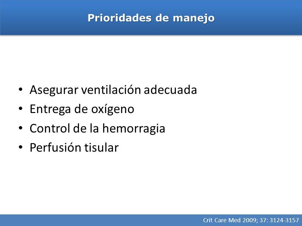 Asegurar ventilación adecuada Entrega de oxígeno Control de la hemorragia Perfusión tisular Prioridades de manejo Crit Care Med 2009; 37: 3124-3157