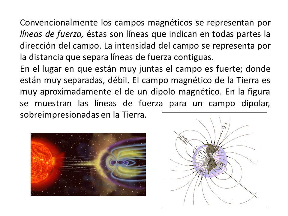 Convencionalmente los campos magnéticos se representan por líneas de fuerza, éstas son líneas que indican en todas partes la dirección del campo.