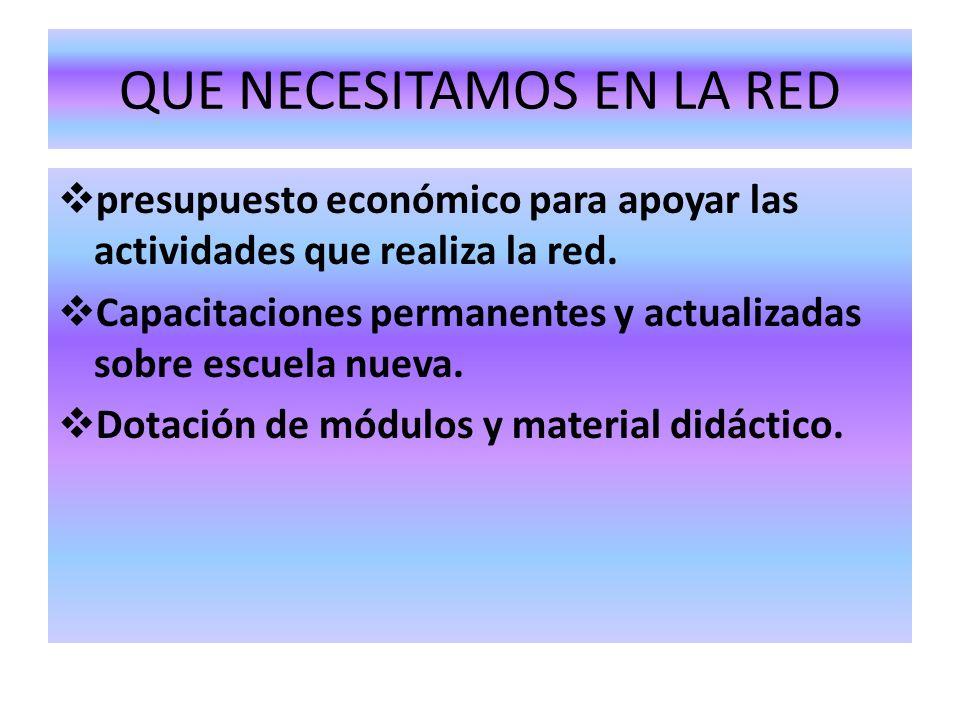 QUE NECESITAMOS EN LA RED presupuesto económico para apoyar las actividades que realiza la red. Capacitaciones permanentes y actualizadas sobre escuel