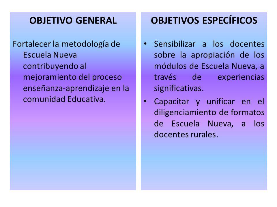 PROYECTOS EDUCATIVOS HUERTA ESCOLAR COMPUTADORES PARA EDUCAR