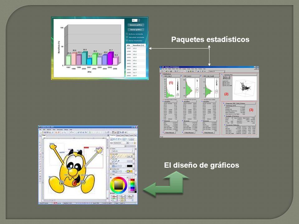 Paquetes estadísticos El diseño de gráficos