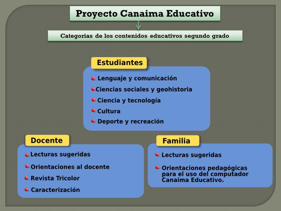 Categorías de los contenidos educativos segundo grado Proyecto Canaima Educativo