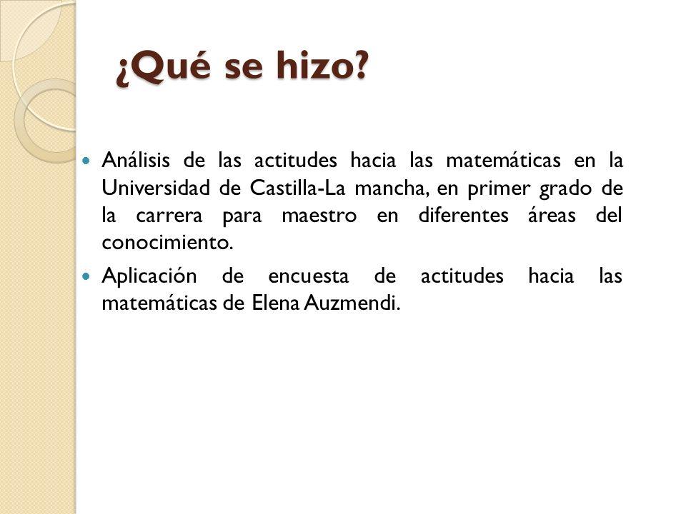 ¿Qué se hizo? Análisis de las actitudes hacia las matemáticas en la Universidad de Castilla-La mancha, en primer grado de la carrera para maestro en d