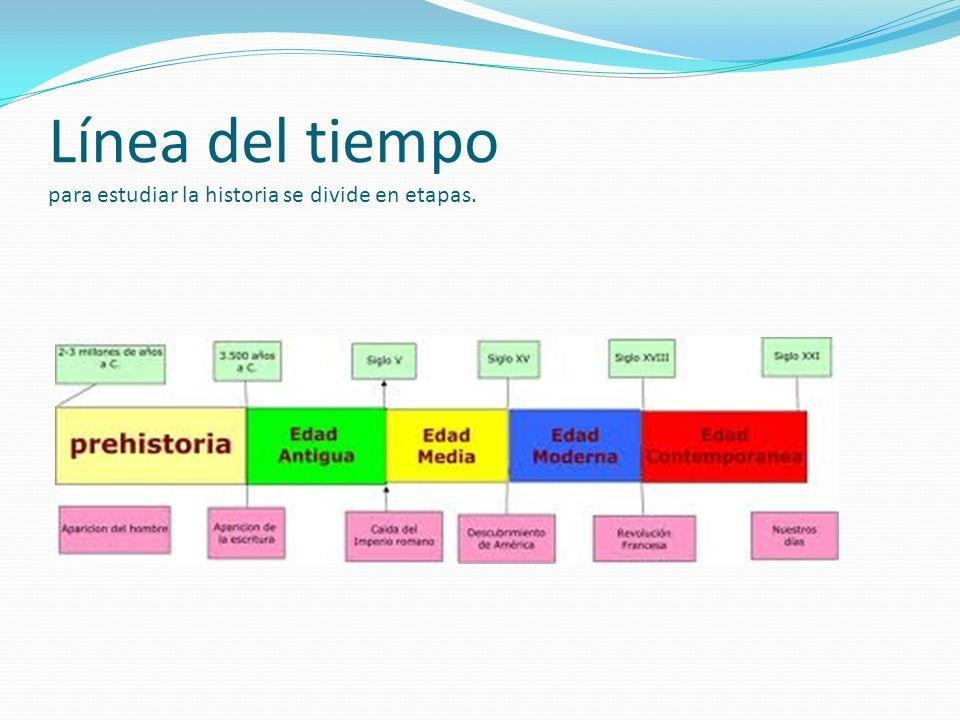 Línea del tiempo para estudiar la historia se divide en etapas.