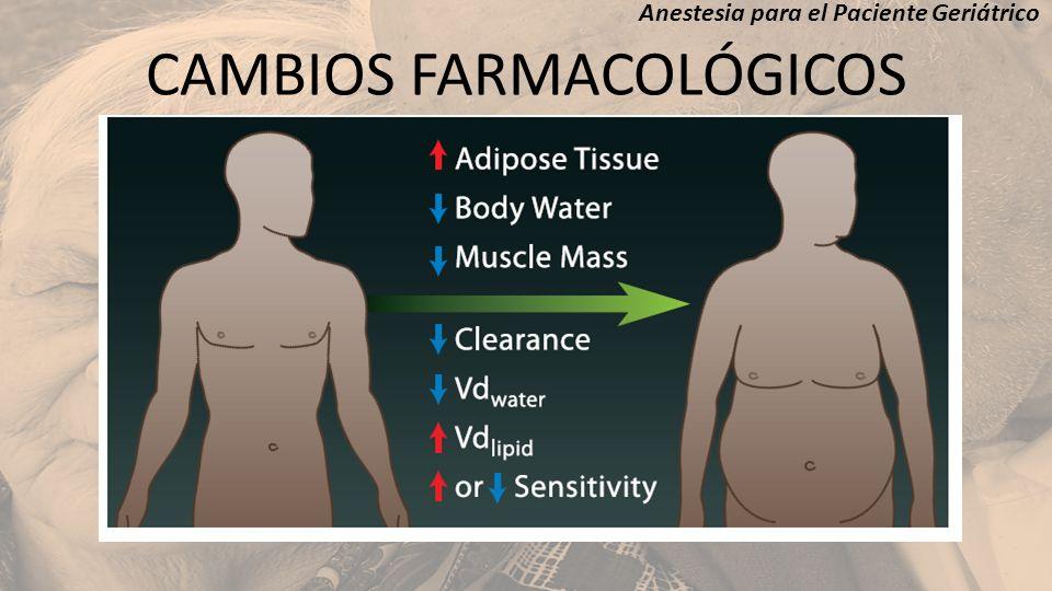 CAMBIOS FARMACOLÓGICOS Anestesia para el Paciente Geriátrico