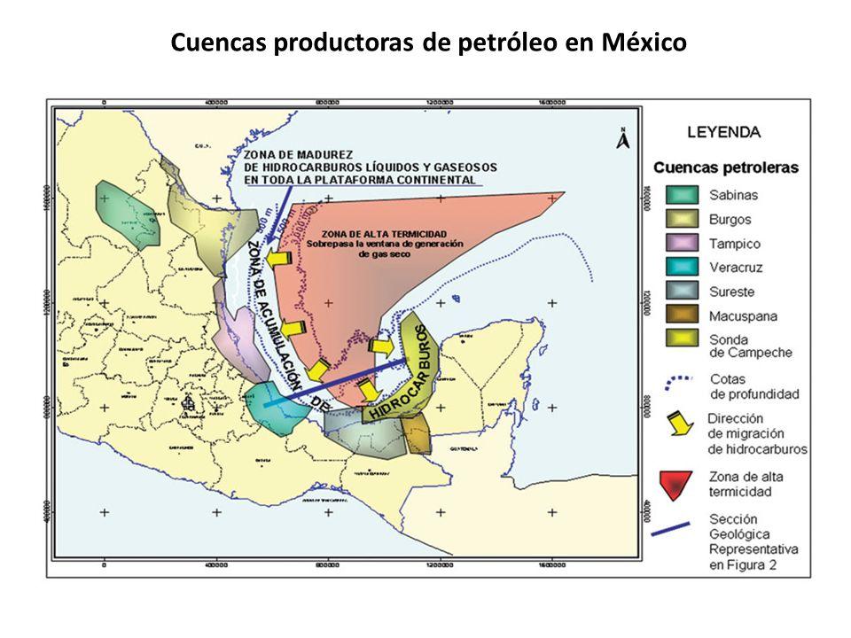 Cuencas productoras de petróleo en México