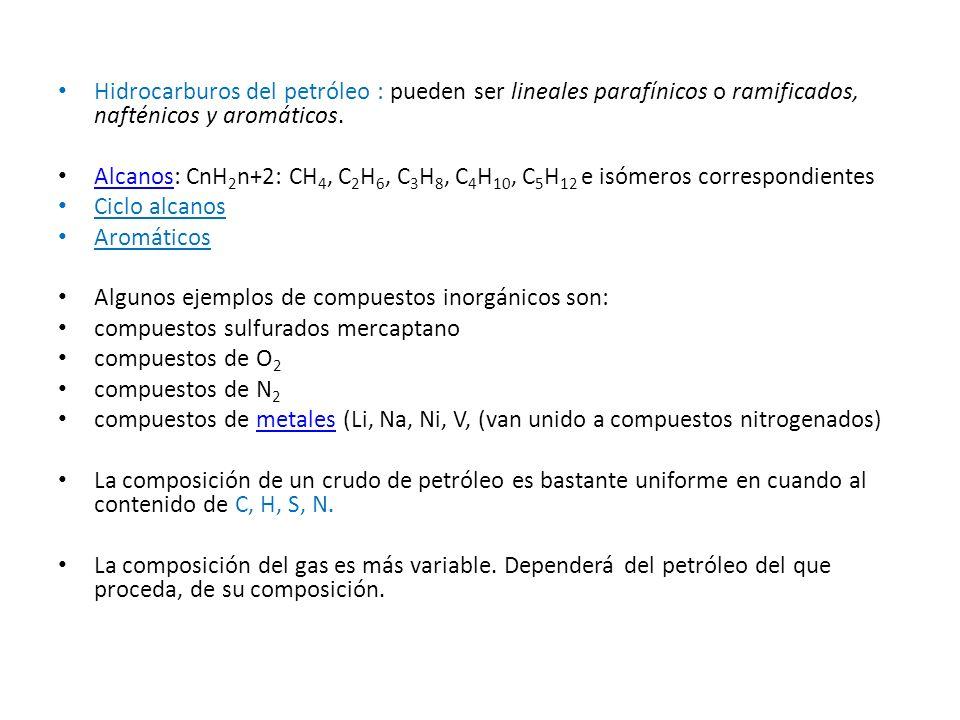 Hidrocarburos del petróleo : pueden ser lineales parafínicos o ramificados, nafténicos y aromáticos. Alcanos: CnH 2 n+2: CH 4, C 2 H 6, C 3 H 8, C 4 H